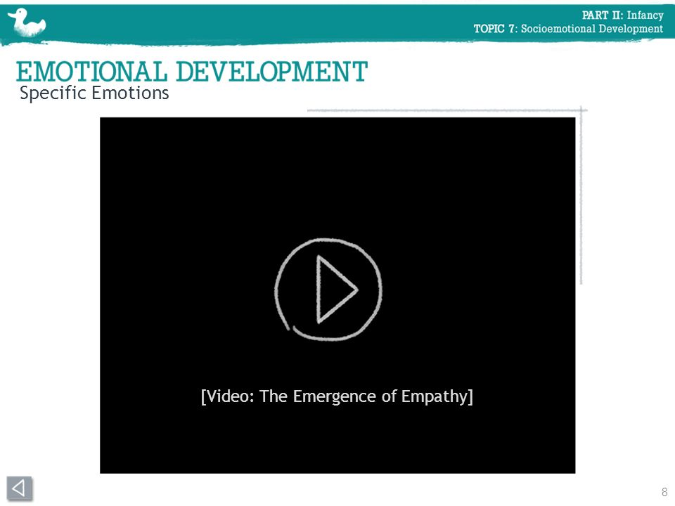 [Video: The Emergence of Empathy]